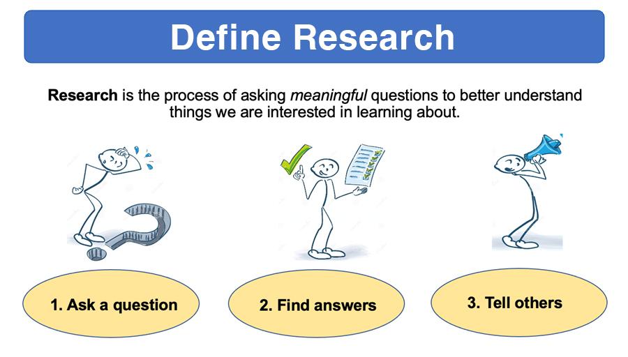 Module 1 - Define Research