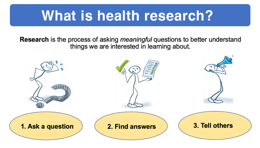 Module 1 - What is health research?